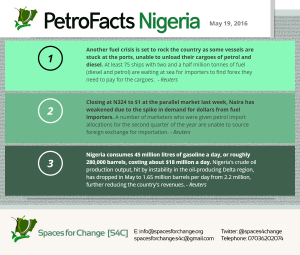 PetroFacts- May 19, 2016